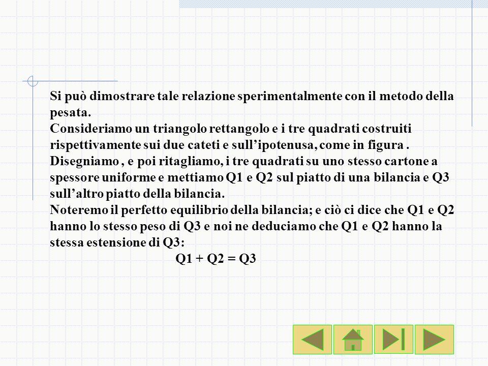 Si può dimostrare tale relazione sperimentalmente con il metodo della pesata. Consideriamo un triangolo rettangolo e i tre quadrati costruiti rispetti