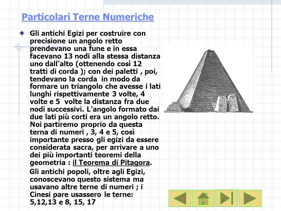 Particolari Terne Numeriche Gli antichi Egizi per costruire con precisione un angolo retto prendevano una fune e in essa facevano 13 nodi alla stessa