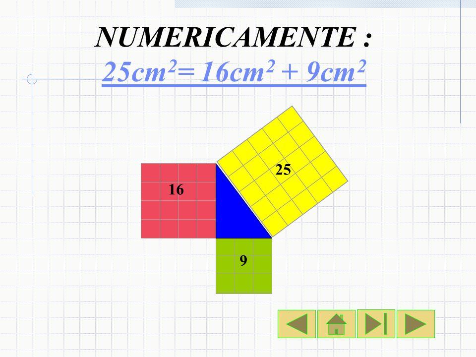NUMERICAMENTE : 25cm 2 = 16cm 2 + 9cm 2 25cm 2 = 16cm 2 + 9cm 2 16 9 25