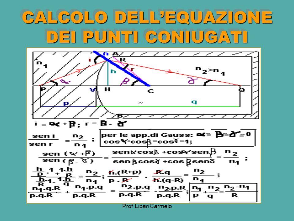 Prof.Lipari Carmelo CALCOLO DELLEQUAZIONE DEI PUNTI CONIUGATI