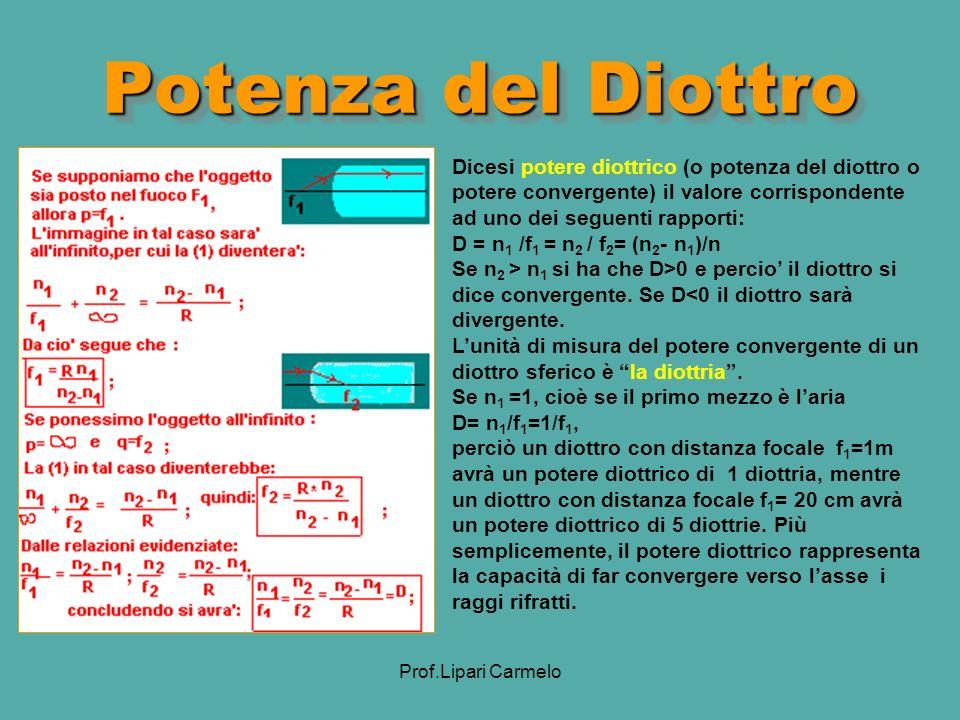 Prof.Lipari Carmelo Potenza del Diottro Dicesi potere diottrico (o potenza del diottro o potere convergente) il valore corrispondente ad uno dei seguenti rapporti: D = n 1 /f 1 = n 2 / f 2 = (n 2 - n 1 )/n Se n 2 > n 1 si ha che D>0 e percio il diottro si dice convergente.