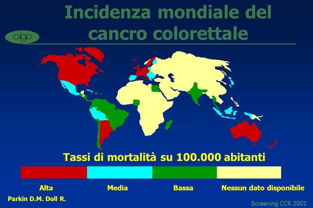Screening CCR 2001 MORTALITA Marche Toscana Umbria Lazio CENTRO REGIONI MORTI TASSO 276 14.1 806 14.0 147 11.7 766 12.9 1995 13.4 standardizzato INCIDENZA CASI TASSO 601 33.4 1533 29.9 318 27.9 1599 29.5 4051 30.0 standardizzato CCR in Italia: tasso di mortalità e di incidenza nelle femmine (Centro Italia) De Angelis R et al Tumori, 1998