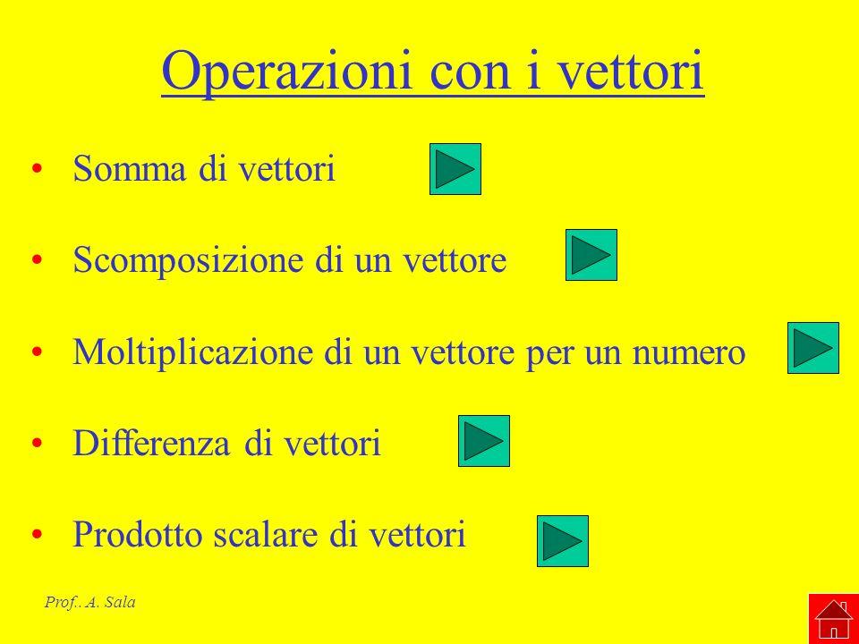 Operazioni con i vettori Prof.. A. Sala Somma di vettori Scomposizione di un vettore Moltiplicazione di un vettore per un numero Differenza di vettori