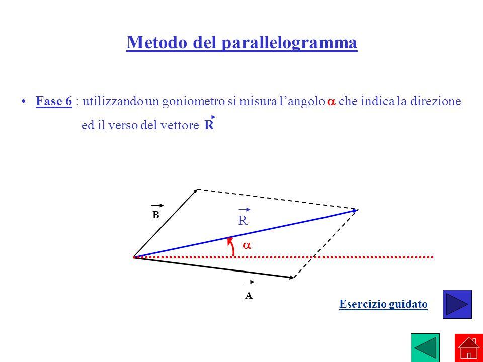 Metodo del parallelogramma Fase 6 : utilizzando un goniometro si misura langolo che indica la direzione ed il verso del vettore R A B R Esercizio guid