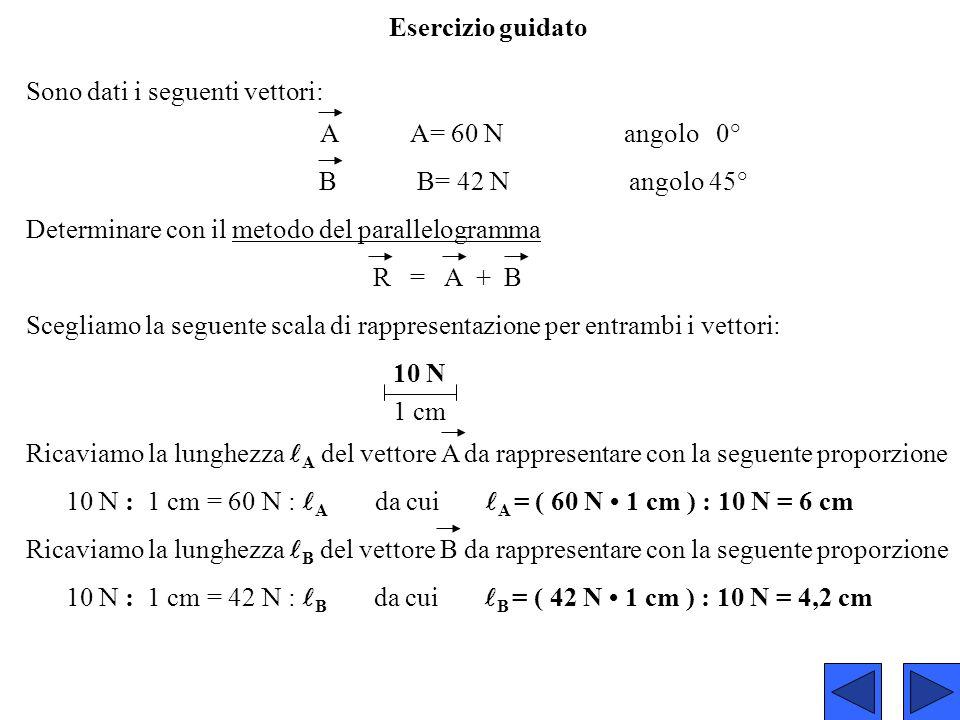 Sono dati i seguenti vettori: A A= 60 N angolo 0° B B= 42 N angolo 45° Determinare con il metodo del parallelogramma R = A + B Scegliamo la seguente s