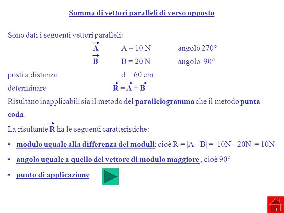 Somma di vettori paralleli di verso opposto Sono dati i seguenti vettori paralleli: AA = 10 Nangolo 270° BB = 20 Nangolo 90° posti a distanza:d = 60 c