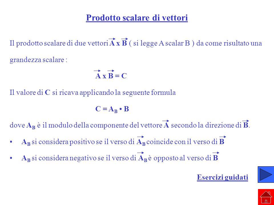 Prodotto scalare di vettori Il prodotto scalare di due vettori A x B ( si legge A scalar B ) da come risultato una grandezza scalare : A x B = C Il va