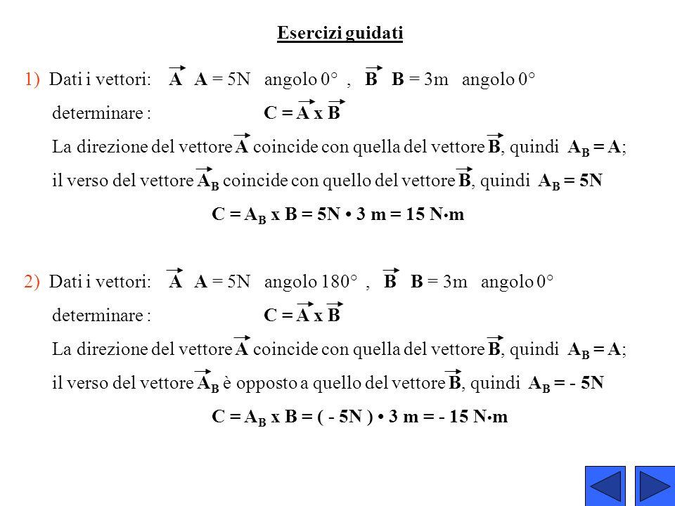1) Dati i vettori: A A = 5N angolo 0°, B B = 3m angolo 0° determinare : C = A x B La direzione del vettore A coincide con quella del vettore B, quindi