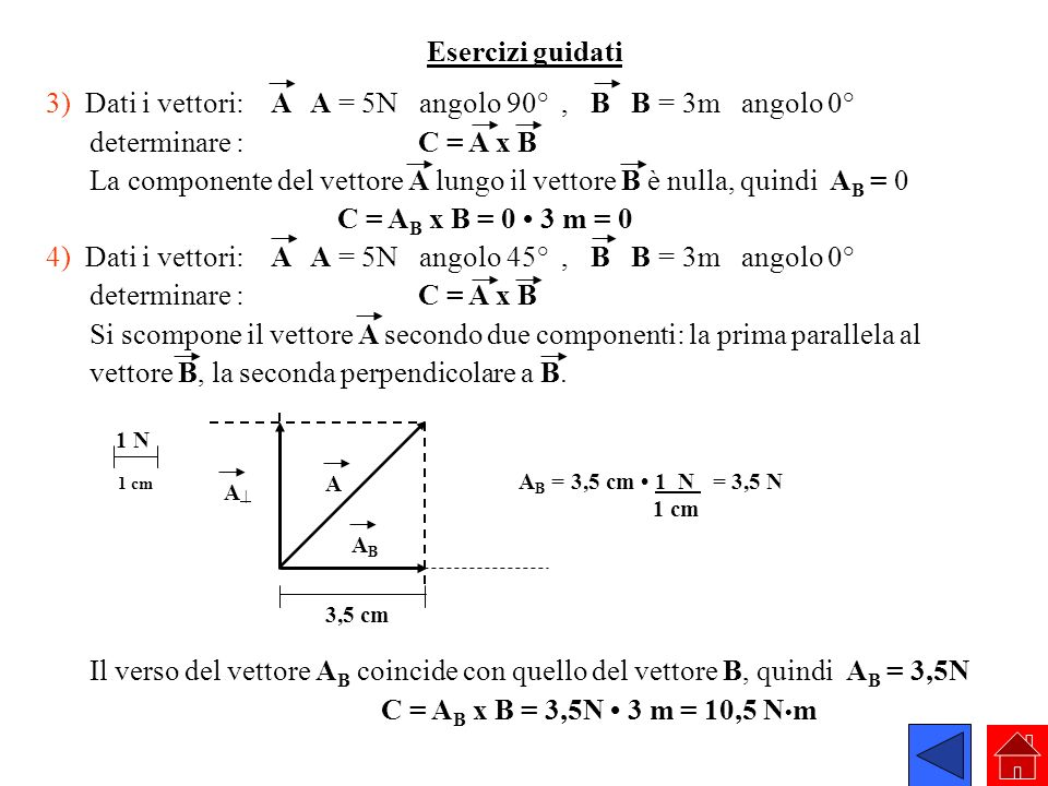 Esercizi guidati 3) Dati i vettori: A A = 5N angolo 90°, B B = 3m angolo 0° determinare : C = A x B La componente del vettore A lungo il vettore B è n