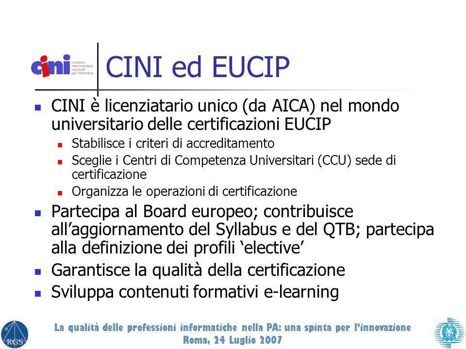 CINI ed EUCIP CINI è licenziatario unico (da AICA) nel mondo universitario delle certificazioni EUCIP Stabilisce i criteri di accreditamento Sceglie i Centri di Competenza Universitari (CCU) sede di certificazione Organizza le operazioni di certificazione Partecipa al Board europeo; contribuisce allaggiornamento del Syllabus e del QTB; partecipa alla definizione dei profili elective Garantisce la qualità della certificazione Sviluppa contenuti formativi e-learning La qualità delle professioni informatiche nella PA: una spinta per linnovazione Roma, 24 Luglio 2007