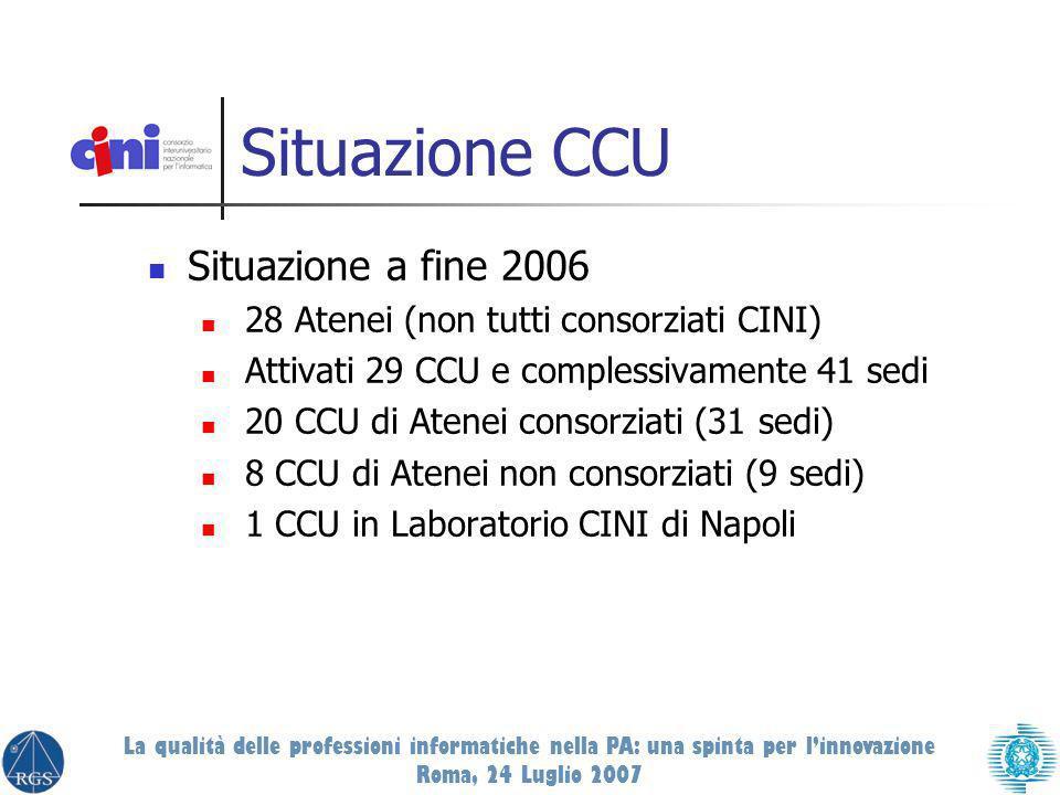 Situazione CCU Situazione a fine 2006 28 Atenei (non tutti consorziati CINI) Attivati 29 CCU e complessivamente 41 sedi 20 CCU di Atenei consorziati (