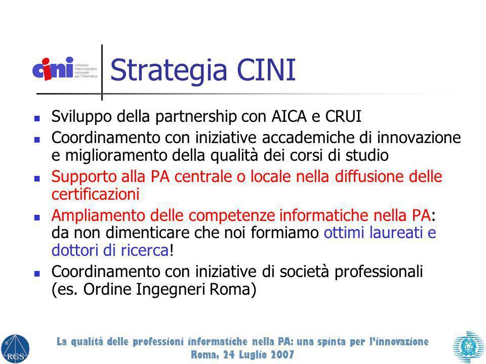 Strategia CINI Sviluppo della partnership con AICA e CRUI Coordinamento con iniziative accademiche di innovazione e miglioramento della qualità dei co