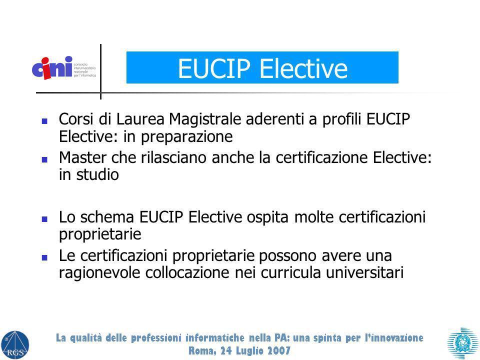Corsi di Laurea Magistrale aderenti a profili EUCIP Elective: in preparazione Master che rilasciano anche la certificazione Elective: in studio Lo sch