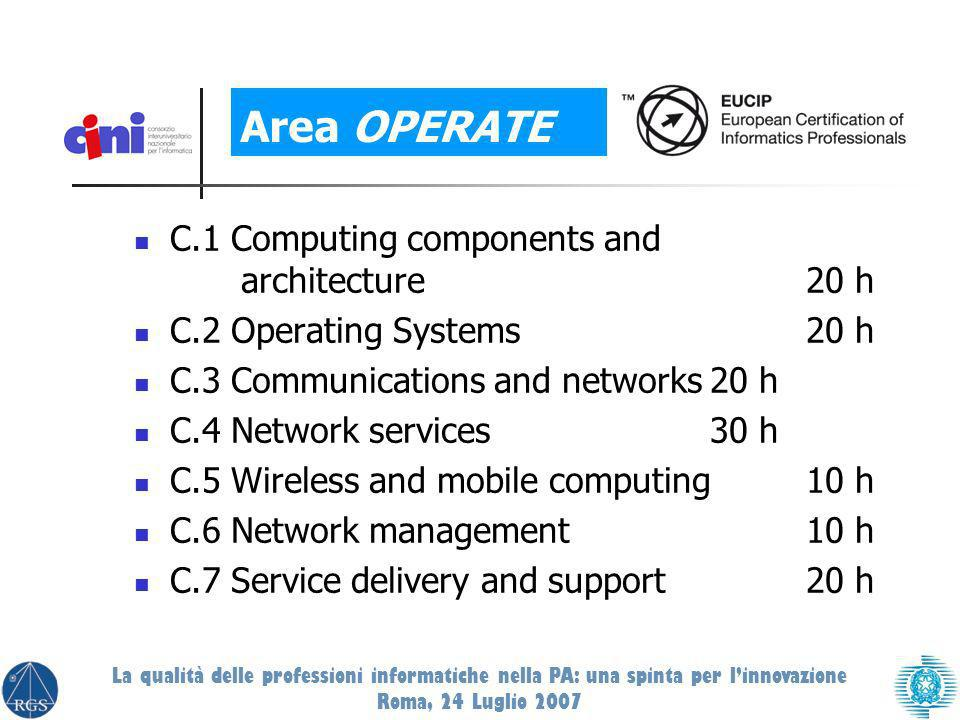 C.1 Computing components and architecture20 h C.2 Operating Systems 20 h C.3 Communications and networks20 h C.4 Network services 30 h C.5 Wireless an