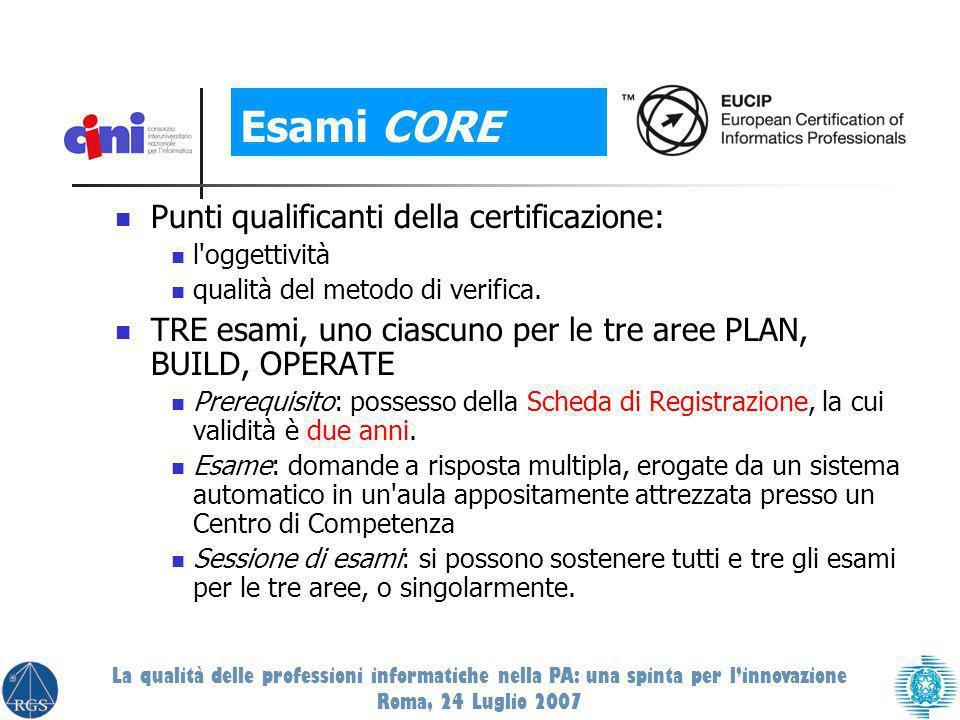 Punti qualificanti della certificazione: l'oggettività qualità del metodo di verifica. TRE esami, uno ciascuno per le tre aree PLAN, BUILD, OPERATE Pr
