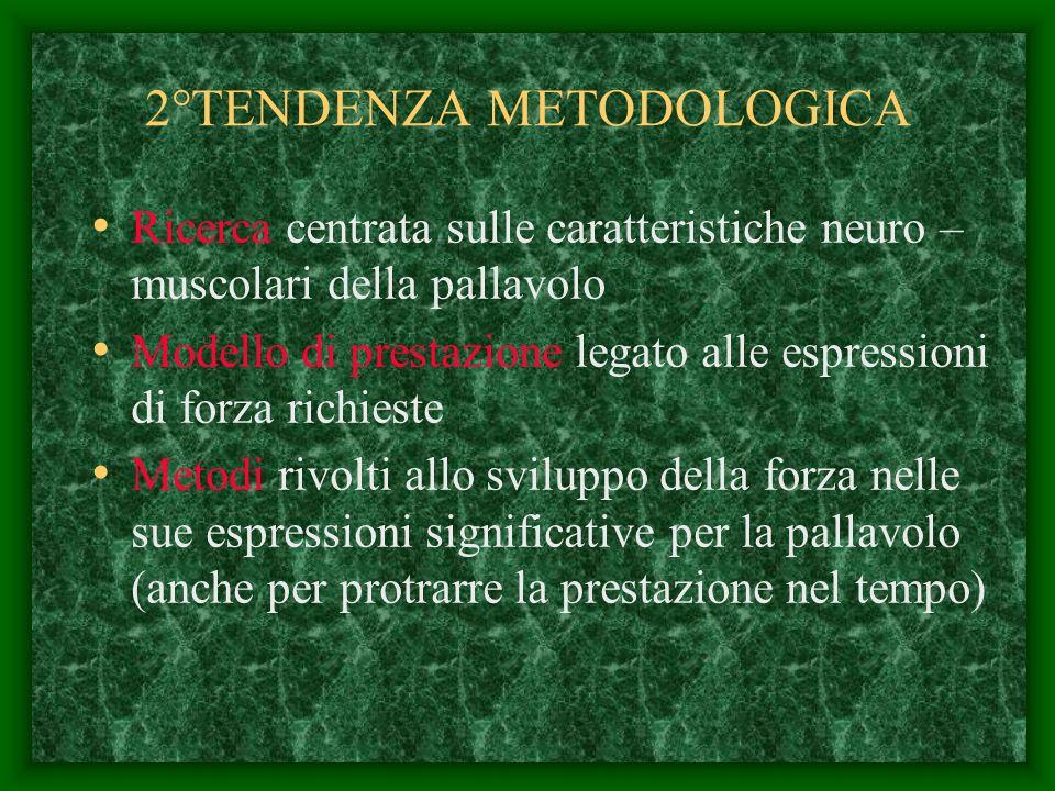 2°TENDENZA METODOLOGICA Ricerca centrata sulle caratteristiche neuro – muscolari della pallavolo Modello di prestazione legato alle espressioni di for
