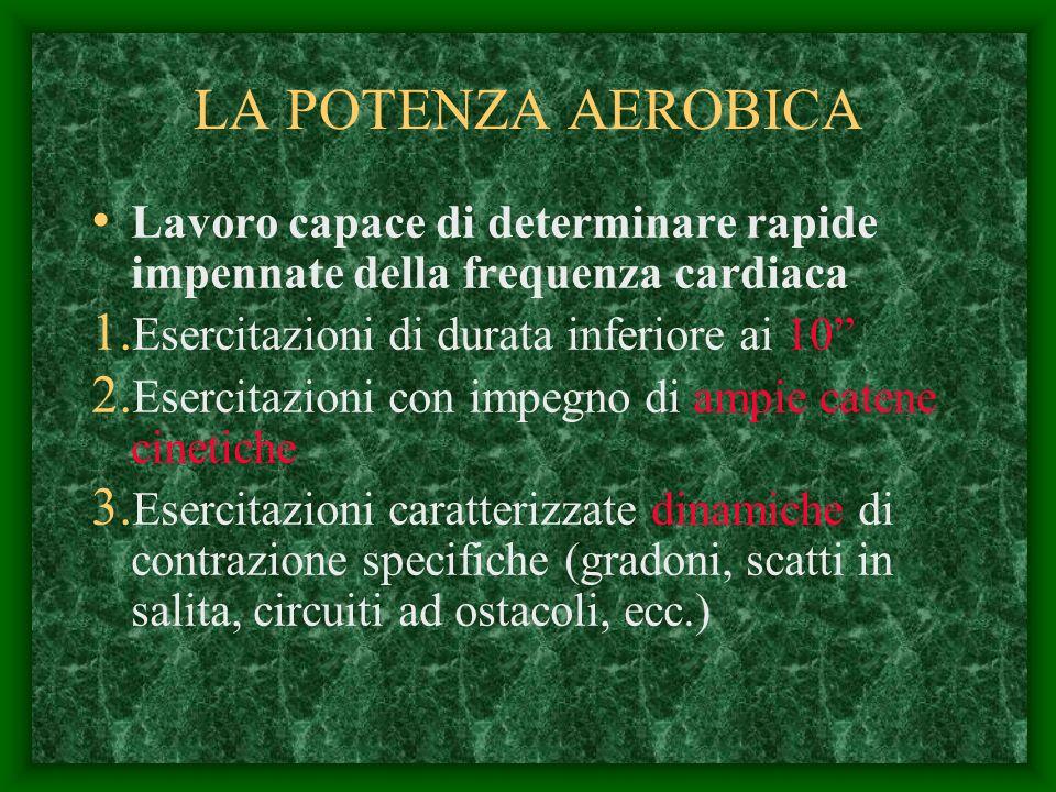 LA POTENZA AEROBICA Lavoro capace di determinare rapide impennate della frequenza cardiaca 1. Esercitazioni di durata inferiore ai 10 2. Esercitazioni