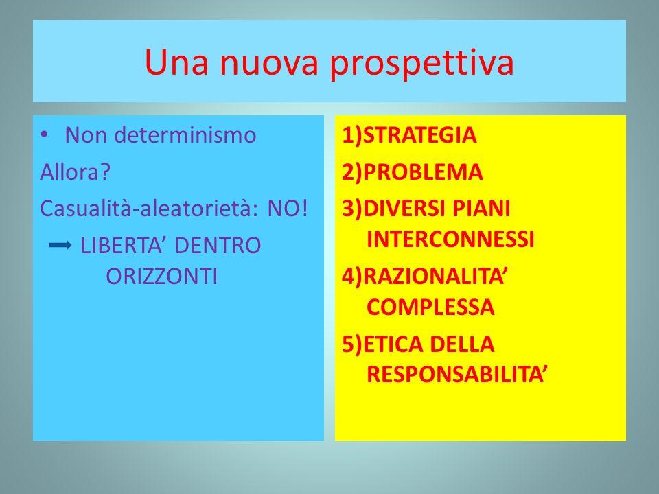 Una nuova prospettiva Non determinismo Allora? Casualità-aleatorietà: NO! LIBERTA DENTRO ORIZZONTI 1)STRATEGIA 2)PROBLEMA 3)DIVERSI PIANI INTERCONNESS