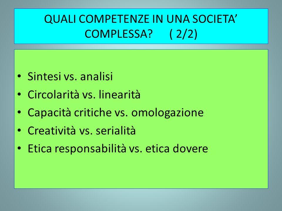 QUALI COMPETENZE IN UNA SOCIETA COMPLESSA?( 2/2) Sintesi vs. analisi Circolarità vs. linearità Capacità critiche vs. omologazione Creatività vs. seria