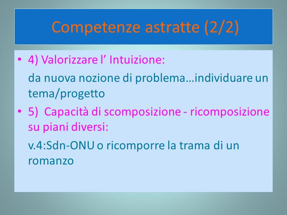4) Valorizzare l Intuizione: da nuova nozione di problema…individuare un tema/progetto 5) Capacità di scomposizione - ricomposizione su piani diversi: