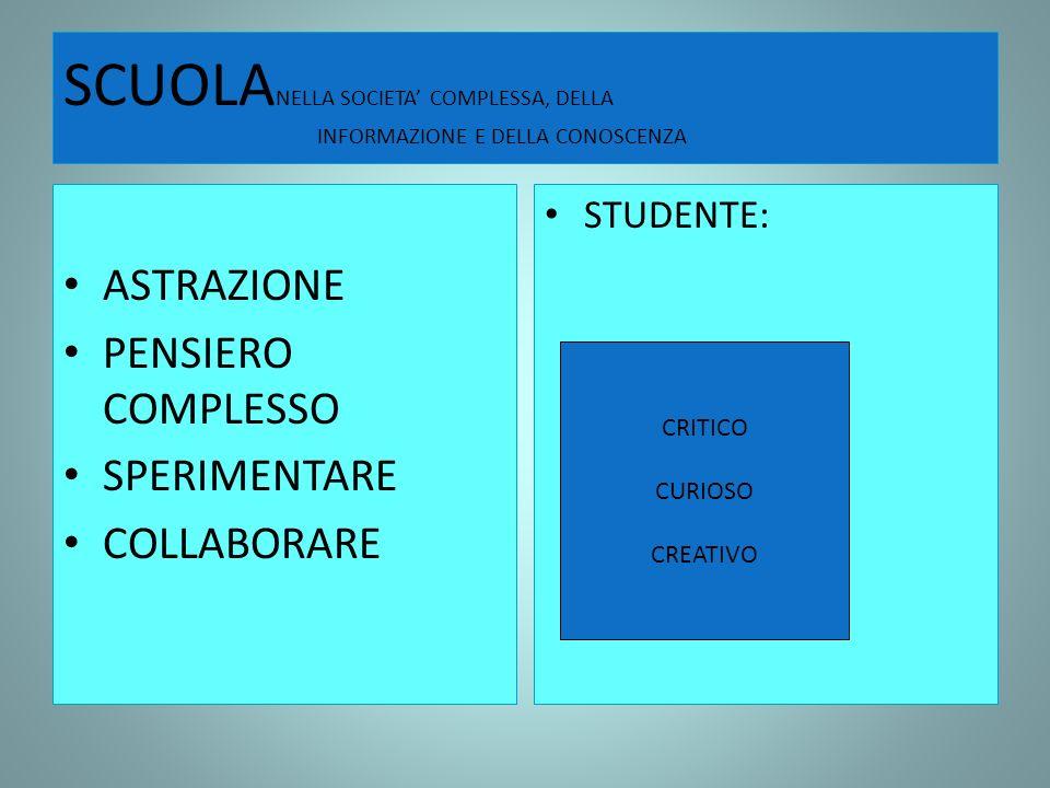 SCUOLA NELLA SOCIETA COMPLESSA, DELLA INFORMAZIONE E DELLA CONOSCENZA ASTRAZIONE PENSIERO COMPLESSO SPERIMENTARE COLLABORARE STUDENTE: CRITICO CURIOSO