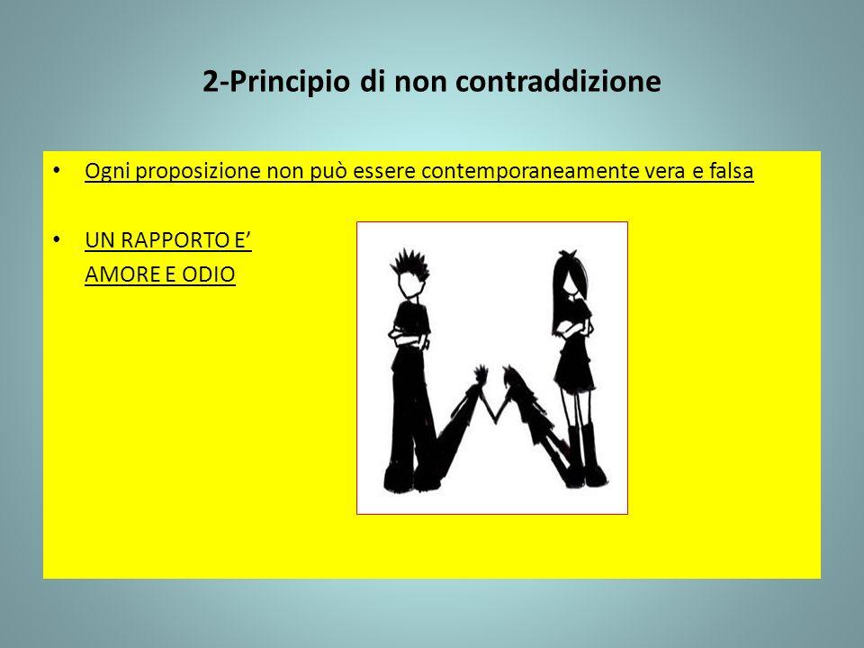 2-Principio di non contraddizione Ogni proposizione non può essere contemporaneamente vera e falsa UN RAPPORTO E AMORE E ODIO