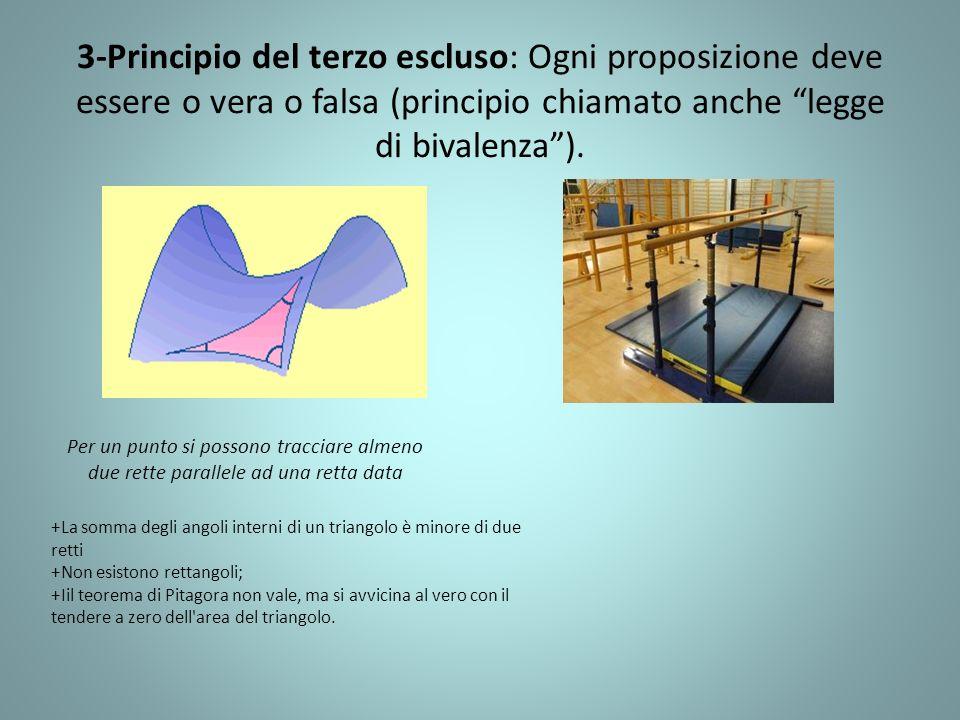 3-Principio del terzo escluso: Ogni proposizione deve essere o vera o falsa (principio chiamato anche legge di bivalenza). +La somma degli angoli inte