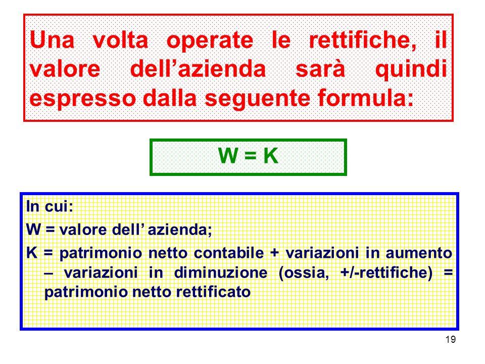 19 Una volta operate le rettifiche, il valore dellazienda sarà quindi espresso dalla seguente formula: W = K In cui: W = valore dell azienda; K = patrimonio netto contabile + variazioni in aumento – variazioni in diminuzione (ossia, +/-rettifiche) = patrimonio netto rettificato