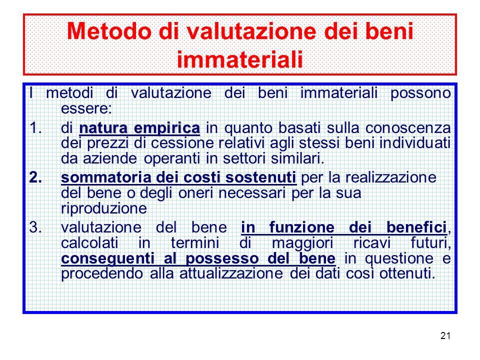 21 Metodo di valutazione dei beni immateriali I metodi di valutazione dei beni immateriali possono essere: natura empirica 1.di natura empirica in quanto basati sulla conoscenza dei prezzi di cessione relativi agli stessi beni individuati da aziende operanti in settori similari.