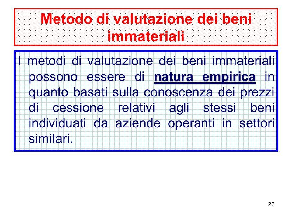 22 Metodo di valutazione dei beni immateriali natura empirica I metodi di valutazione dei beni immateriali possono essere di natura empirica in quanto basati sulla conoscenza dei prezzi di cessione relativi agli stessi beni individuati da aziende operanti in settori similari.