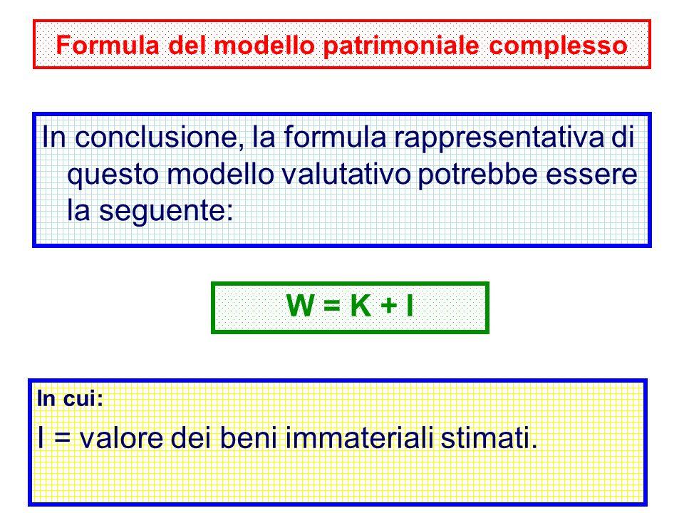 23 Formula del modello patrimoniale complesso In conclusione, la formula rappresentativa di questo modello valutativo potrebbe essere la seguente: W = K + I In cui: I = valore dei beni immateriali stimati.