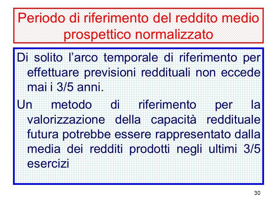 30 Periodo di riferimento del reddito medio prospettico normalizzato Di solito larco temporale di riferimento per effettuare previsioni reddituali non eccede mai i 3/5 anni.