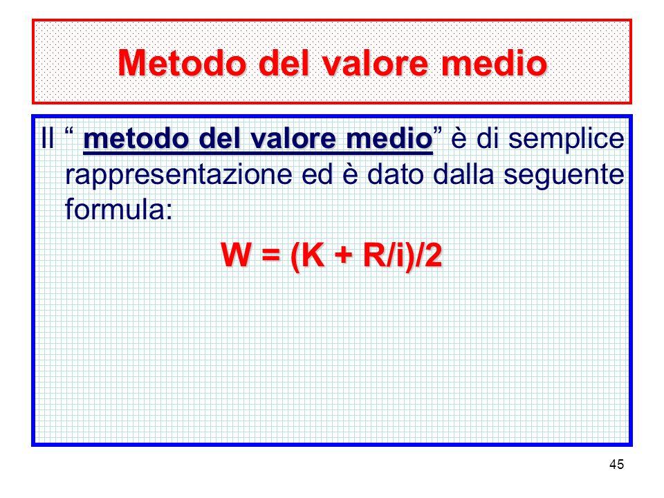 45 Metodo del valore medio metodo del valore medio Il metodo del valore medio è di semplice rappresentazione ed è dato dalla seguente formula: W = (K + R/i)/2