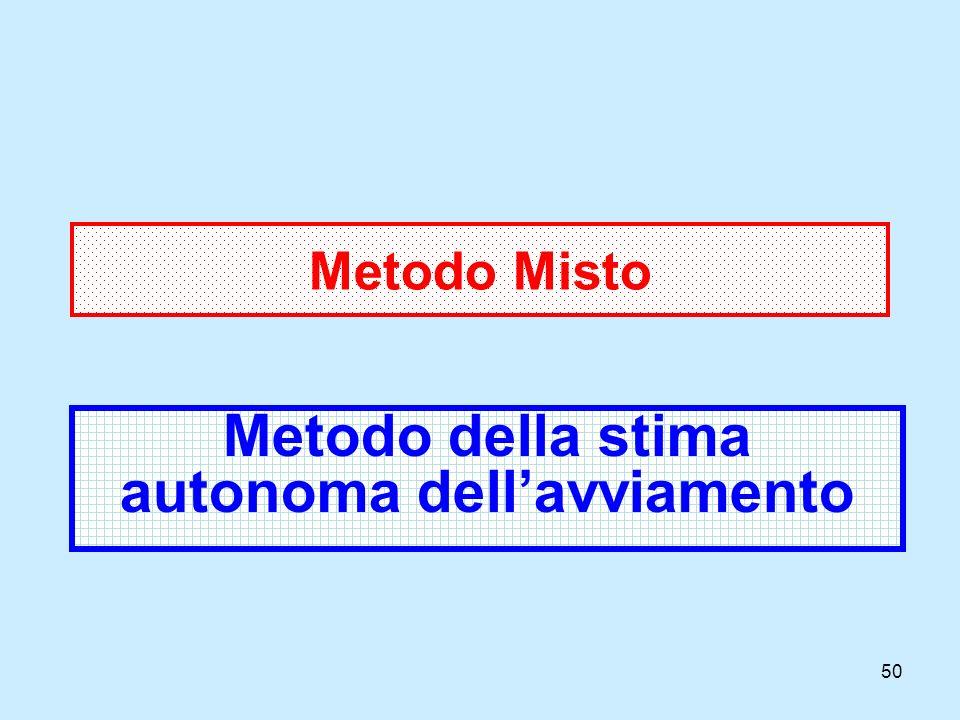 50 Metodo Misto Metodo della stima autonoma dellavviamento