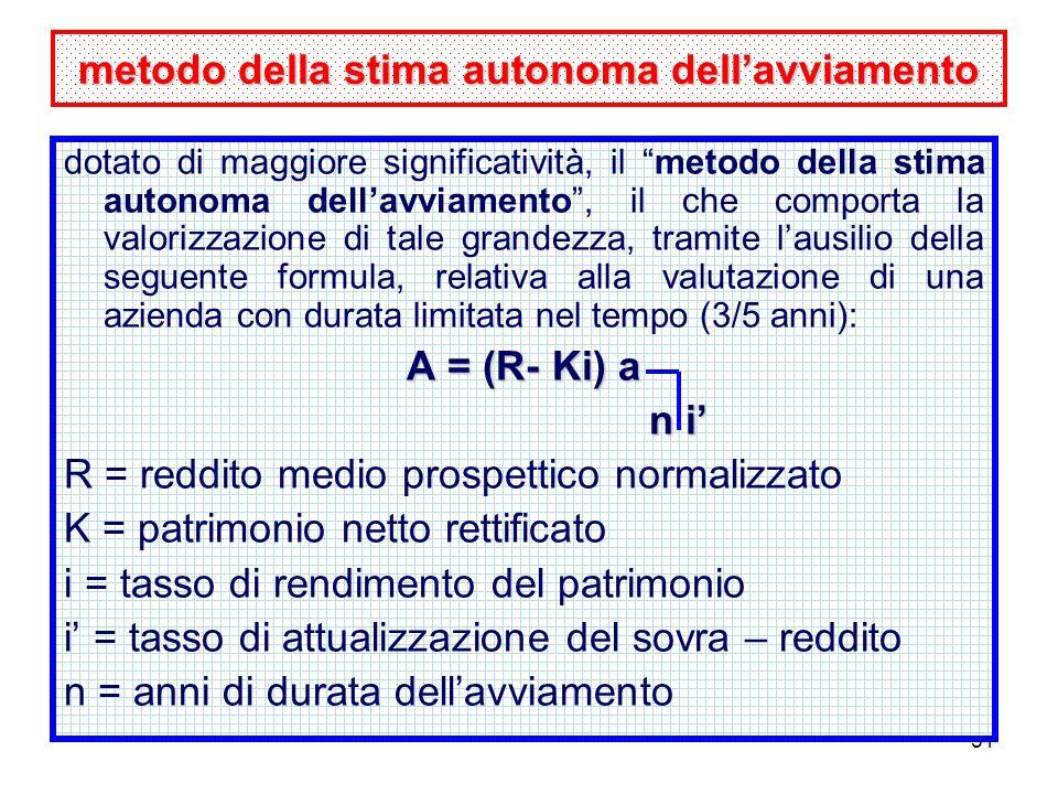 51 metodo della stima autonoma dellavviamento dotato di maggiore significatività, il metodo della stima autonoma dellavviamento, il che comporta la valorizzazione di tale grandezza, tramite lausilio della seguente formula, relativa alla valutazione di una azienda con durata limitata nel tempo (3/5 anni): A = (R- Ki) a n i n i R = reddito medio prospettico normalizzato K = patrimonio netto rettificato i = tasso di rendimento del patrimonio i = tasso di attualizzazione del sovra – reddito n = anni di durata dellavviamento