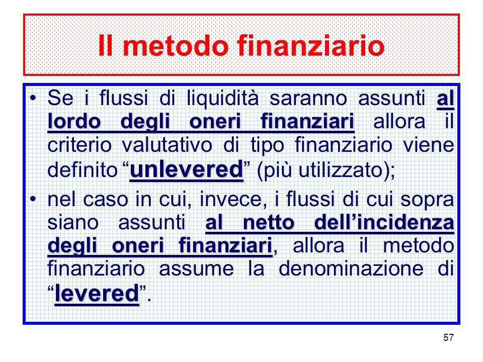 57 Il metodo finanziario al lordo degli oneri finanziari unleveredSe i flussi di liquidità saranno assunti al lordo degli oneri finanziari allora il criterio valutativo di tipo finanziario viene definito unlevered (più utilizzato); al netto dellincidenza degli oneri finanziari leverednel caso in cui, invece, i flussi di cui sopra siano assunti al netto dellincidenza degli oneri finanziari, allora il metodo finanziario assume la denominazione di levered.