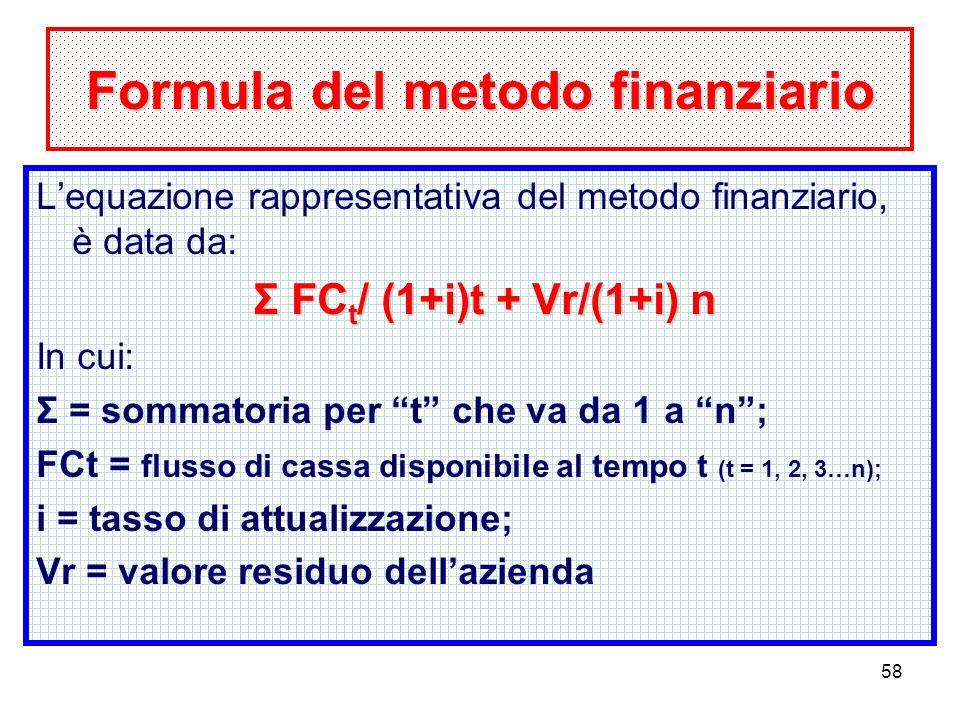 58 Formula del metodo finanziario Lequazione rappresentativa del metodo finanziario, è data da: Σ FC t / (1+i)t + Vr/(1+i) n In cui: Σ = sommatoria per t che va da 1 a n; FCt = flusso di cassa disponibile al tempo t (t = 1, 2, 3…n); i = tasso di attualizzazione; Vr = valore residuo dellazienda