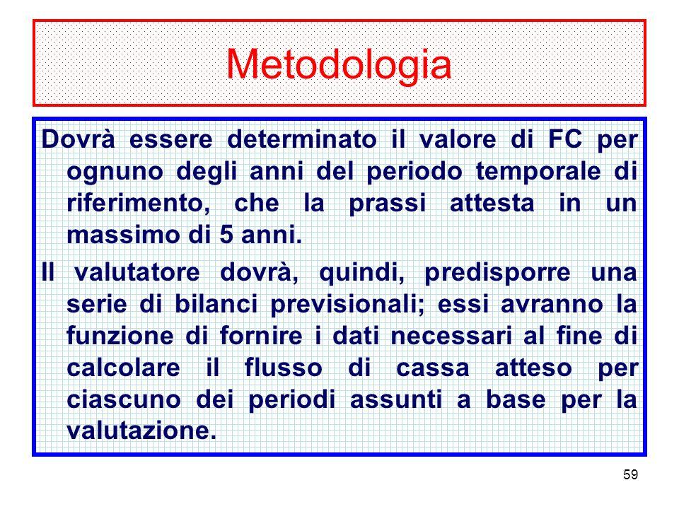 59 Metodologia Dovrà essere determinato il valore di FC per ognuno degli anni del periodo temporale di riferimento, che la prassi attesta in un massimo di 5 anni.