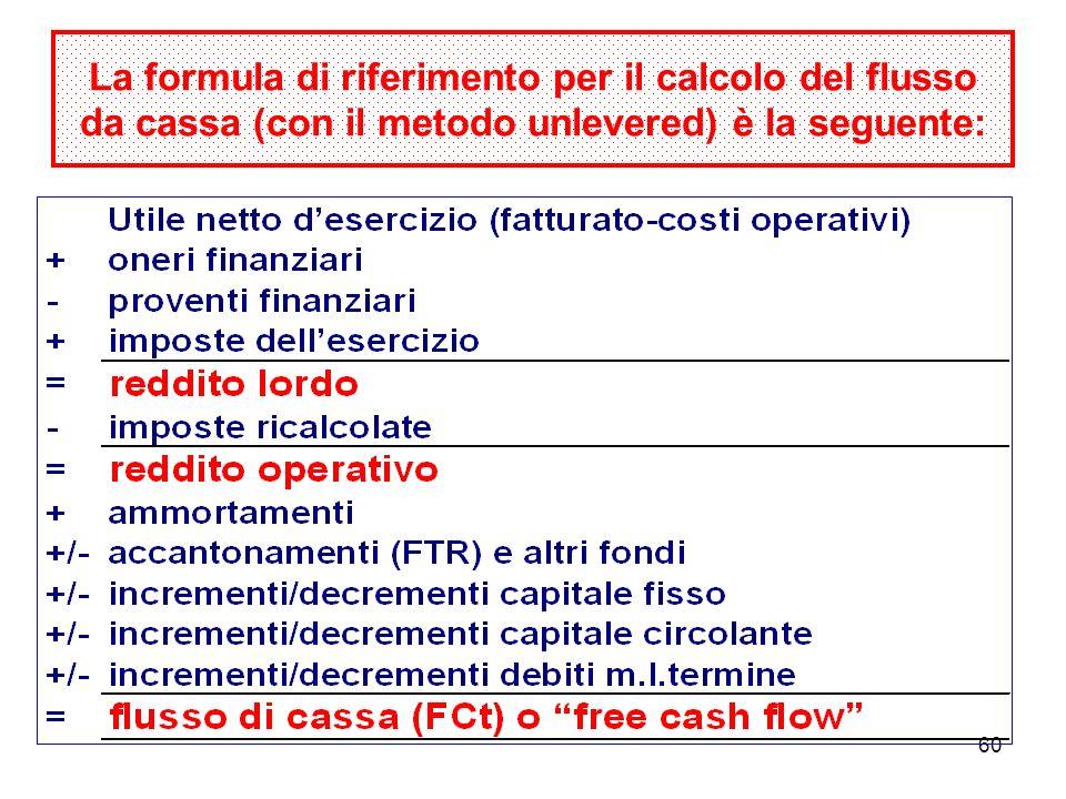 60 La formula di riferimento per il calcolo del flusso da cassa (con il metodo unlevered) è la seguente: