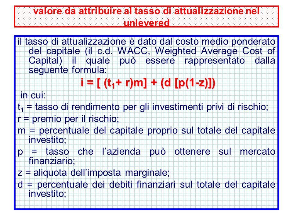62 valore da attribuire al tasso di attualizzazione nel unlevered il tasso di attualizzazione è dato dal costo medio ponderato del capitale (il c.d.