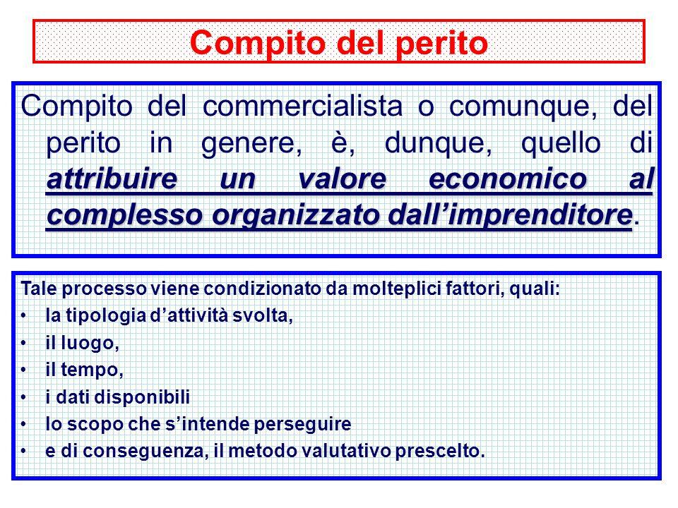 8 Compito del perito attribuire un valore economico al complesso organizzato dallimprenditore Compito del commercialista o comunque, del perito in genere, è, dunque, quello di attribuire un valore economico al complesso organizzato dallimprenditore.