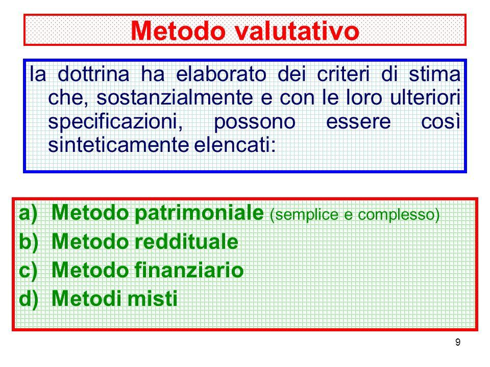 9 Metodo valutativo la dottrina ha elaborato dei criteri di stima che, sostanzialmente e con le loro ulteriori specificazioni, possono essere così sinteticamente elencati: a)Metodo patrimoniale (semplice e complesso) b)Metodo reddituale c)Metodo finanziario d)Metodi misti