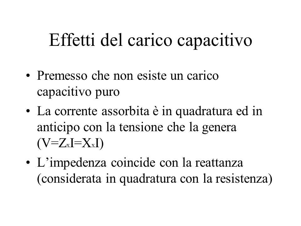 Potenza di un carico induttivo La potenza come prima definita è ovviamente nulla per essere cos = 0 Si definisce la potenza reattiva come il prodotto