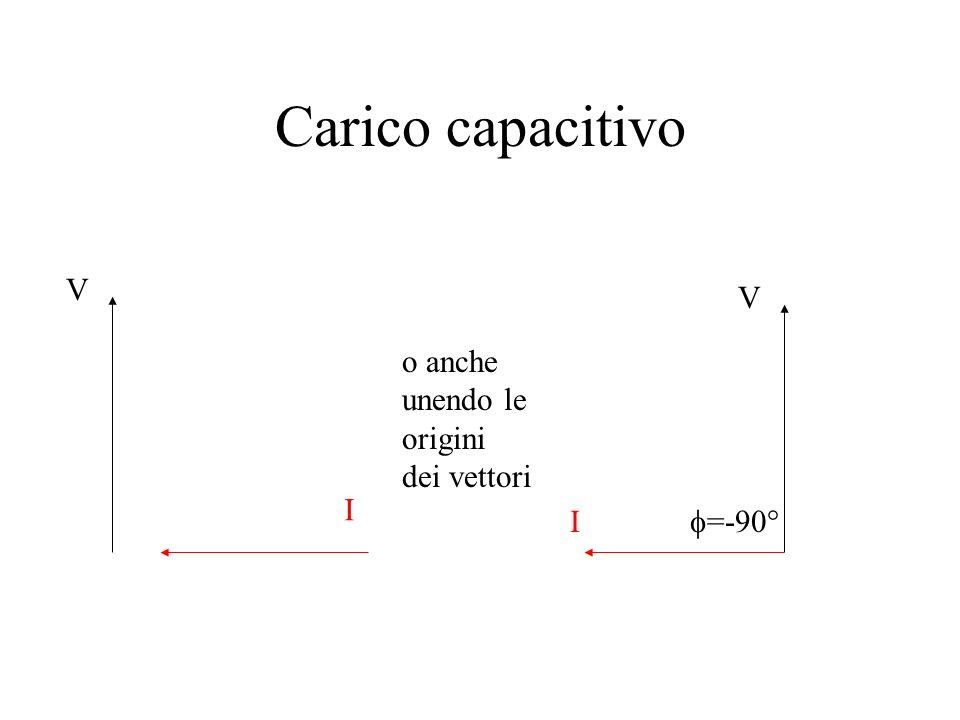 Effetti del carico capacitivo Premesso che non esiste un carico capacitivo puro La corrente assorbita è in quadratura ed in anticipo con la tensione c