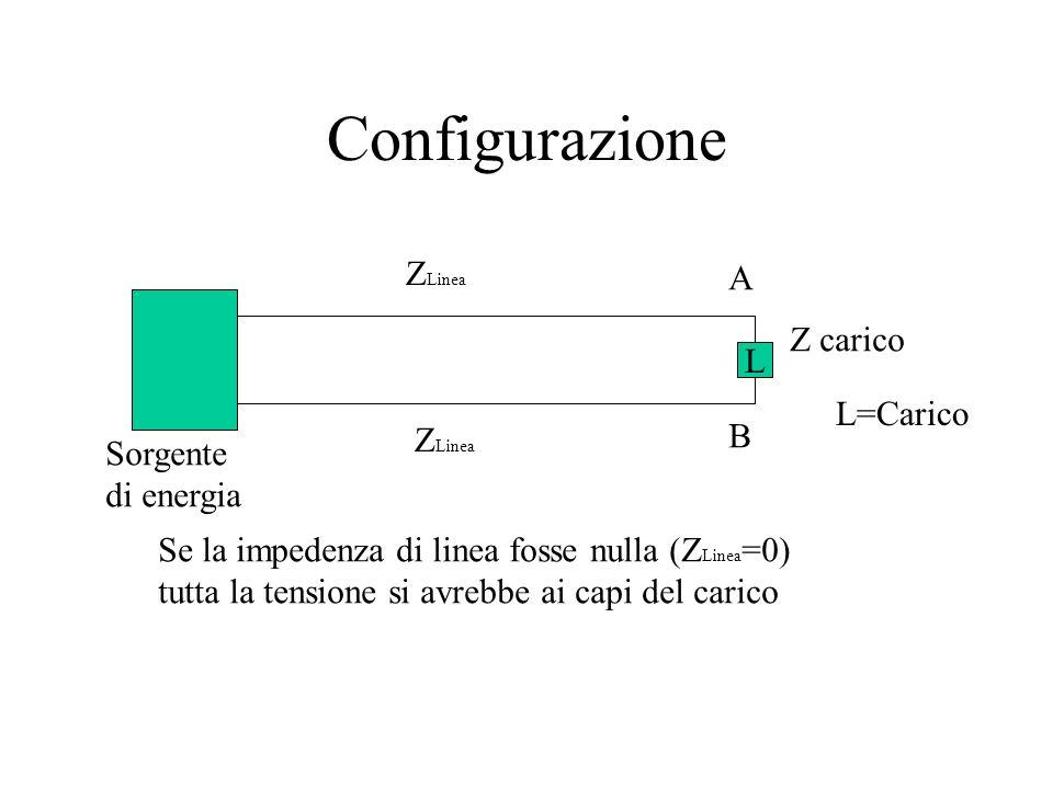 Condizioni di posa Ogni condizione di posa ha una sua caratteristica di dissipazione del calore –Pose caratteristiche: In fascio entro tubo Su canale