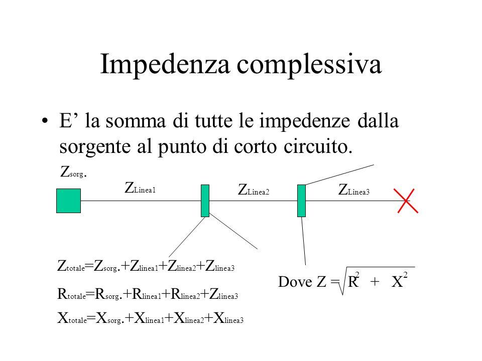 Corrente di c.c. Così la corrente di c.c. viene limitata dalle impedenze del circuito, impedenze di linea. I c. c. = V / Z In questo caso non è consen