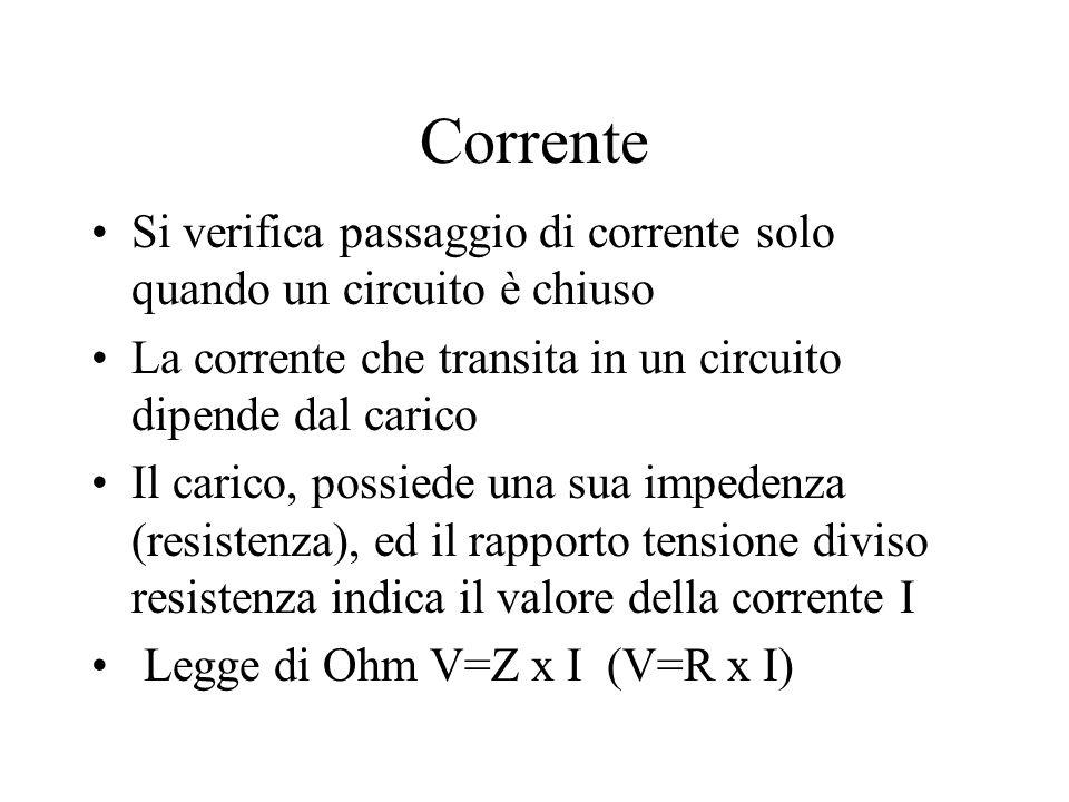 Carico capacitivo V I o anche unendo le origini dei vettori V I =-90°