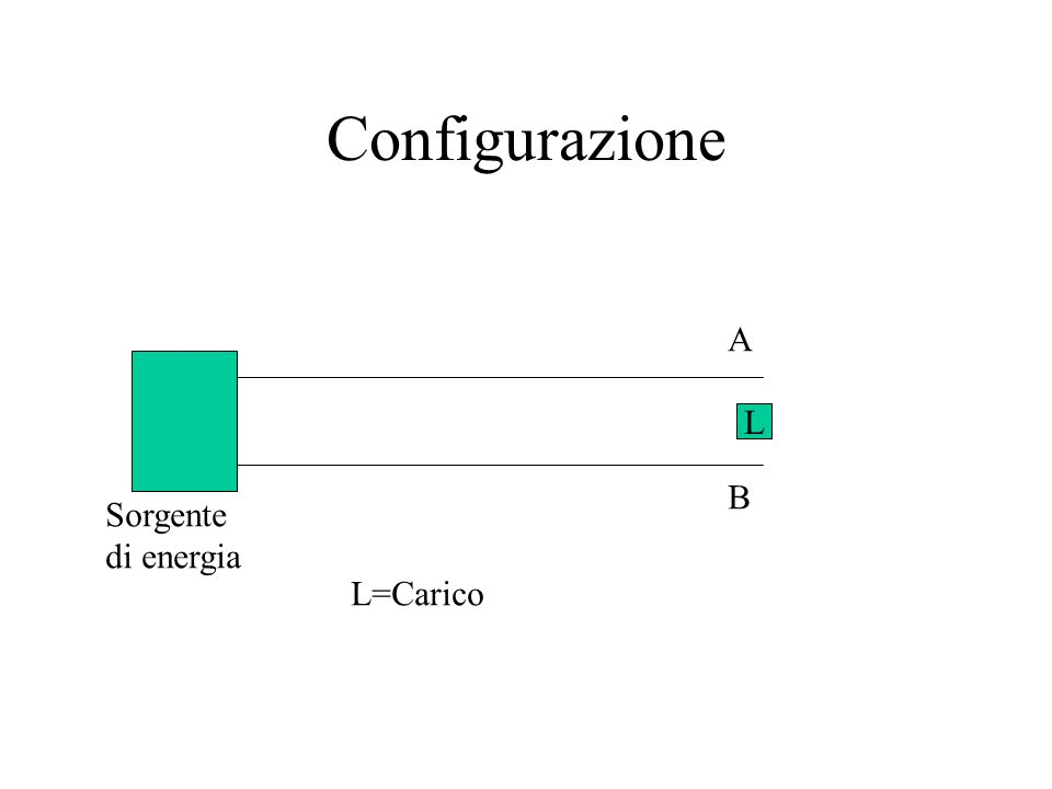 Configurazione Sorgente di energia A B L L=Carico