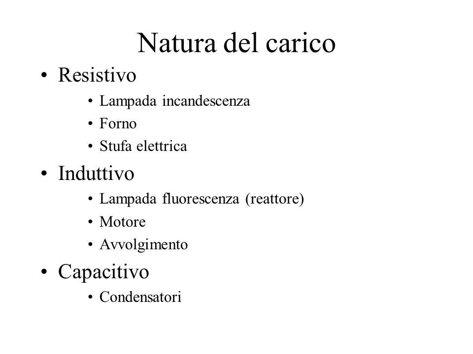 Natura del carico Resistivo Lampada incandescenza Forno Stufa elettrica Induttivo Lampada fluorescenza (reattore) Motore Avvolgimento Capacitivo Condensatori
