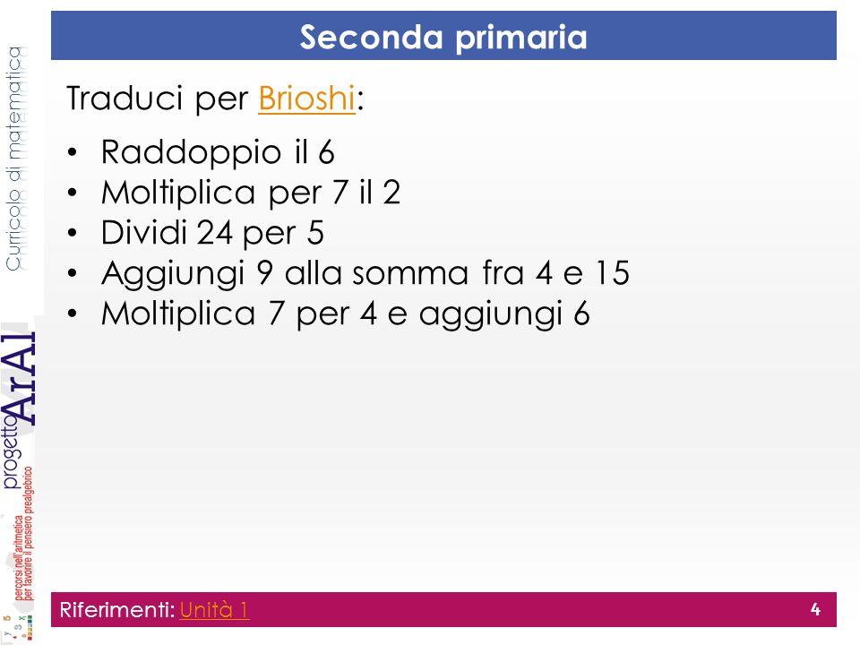 Seconda primaria Traduci per Brioshi:Brioshi Raddoppio il 6 Moltiplica per 7 il 2 Dividi 24 per 5 Aggiungi 9 alla somma fra 4 e 15 Moltiplica 7 per 4